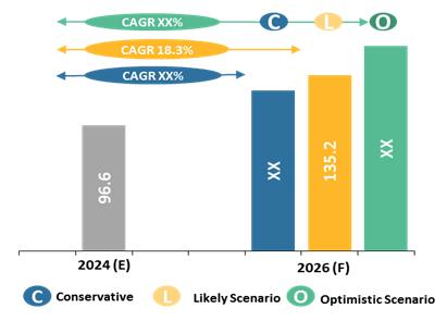 P2X7 Receptor Antagonists    Coherent Market Insights