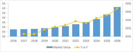 e-Prescribing  | Coherent Market Insights