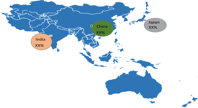 APAC Electric Charging Station  | Coherent Market Insights