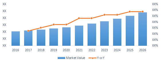 Calciphylaxis Treatment    Coherent Market Insights