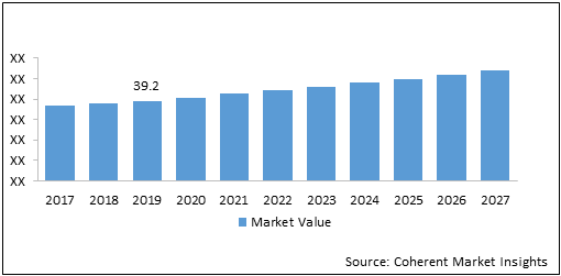 Air Inject Check Valve    Coherent Market Insights