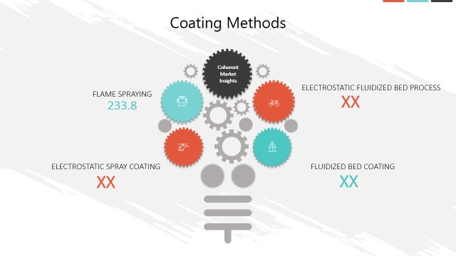 Powder-Coatings-Market | Coherent Market Insights