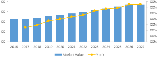 Medical Robotic System  | Coherent Market Insights