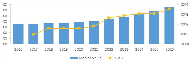 Bio-banking Equipment  | Coherent Market Insights