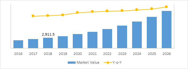 Electric Wheelchair    Coherent Market Insights