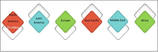 Petri Dish    Coherent Market Insights