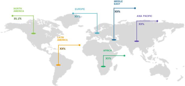 Bentonite  | Coherent Market Insights