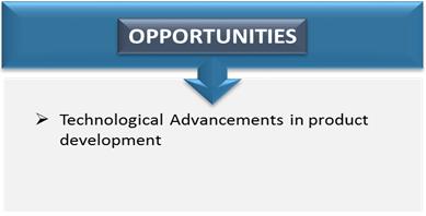Dermatophytic Onychomycosis Treatment  | Coherent Market Insights
