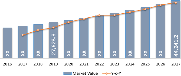 Anesthesia and Respiratory Devices  | Coherent Market Insights