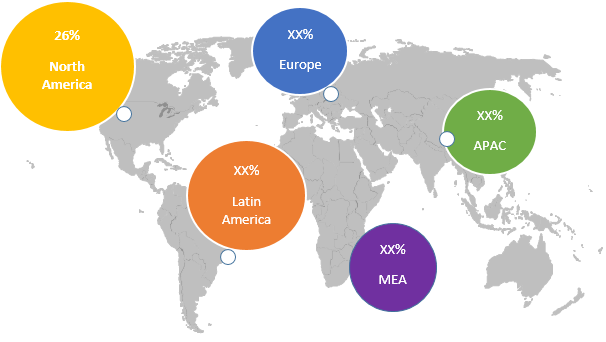 Content Delivery Network    Coherent Market Insights