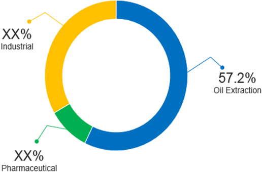 n-Hexane  | Coherent Market Insights