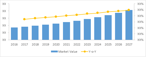 Cryotherapy  | Coherent Market Insights