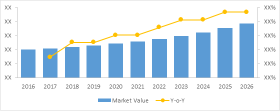 Thrombectomy Devices  | Coherent Market Insights