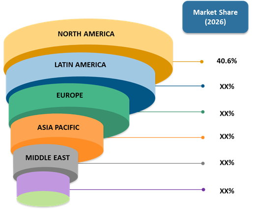 Resveratrol  | Coherent Market Insights