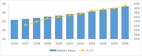 Natural Language Processing (NLP) in Healthcare and Life Sciences  | Coherent Market Insights