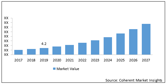 Large Cooling Fans  | Coherent Market Insights