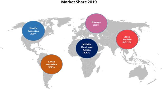 Smart Camera  | Coherent Market Insights