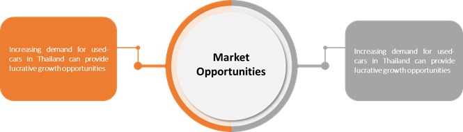 | Coherent Market Insights