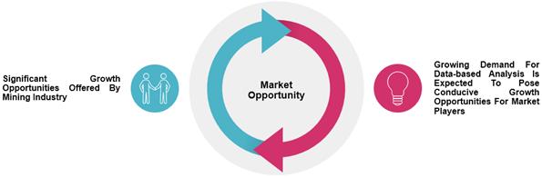 Distributed Fiber Optic Sensor  | Coherent Market Insights