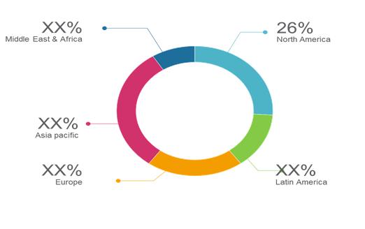Door Handles  | Coherent Market Insights