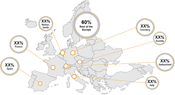Europe Sporting Goods  | Coherent Market Insights