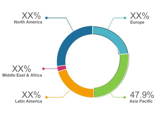 Aluminum Window Profile  | Coherent Market Insights