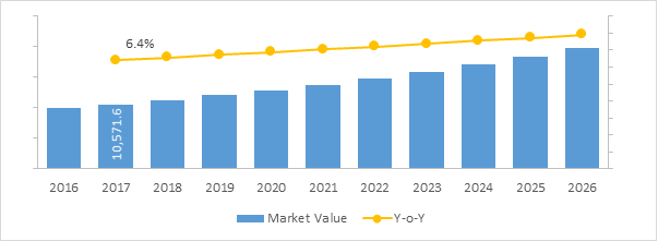 Anesthesia Device  | Coherent Market Insights