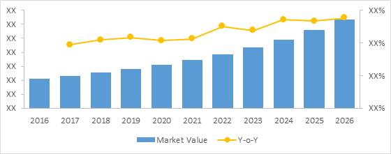 Electro-Diagnostic Devices  | Coherent Market Insights