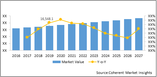 Bulk Terminals  | Coherent Market Insights