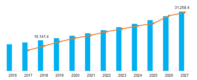 Elderly & Disabled Assistive Devices  | Coherent Market Insights
