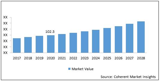 Flexible Battery    Coherent Market Insights