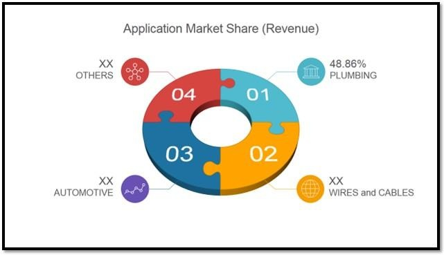 Cross-Linked Polyethylene Market | Coherent Market Insights