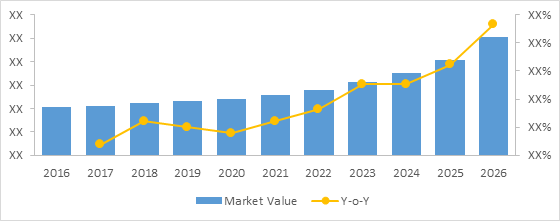 Tissue Banking    Coherent Market Insights
