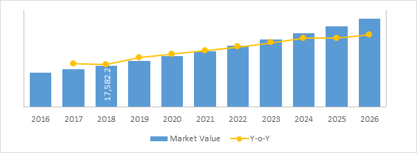 Asthma Therapeutics  | Coherent Market Insights