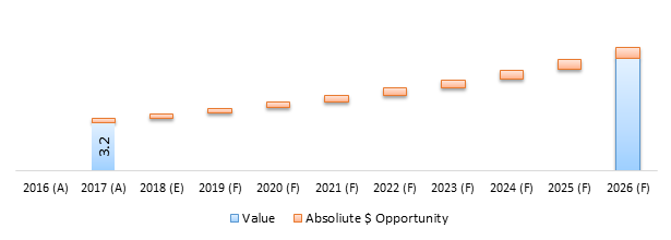 Breast Imaging    Coherent Market Insights