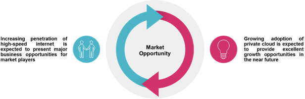 Video PaaS    Coherent Market Insights