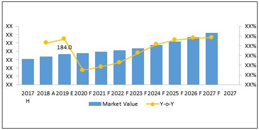 InGaAs Photo Diode Sensor  | Coherent Market Insights