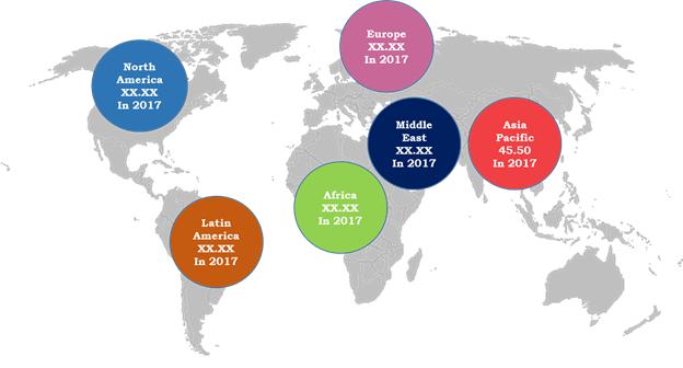 Varactor Diode  | Coherent Market Insights