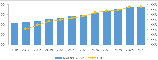 Italy Peptide Receptor Radionuclide Therapy  | Coherent Market Insights