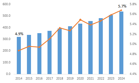 Dental Implants Market | Coherent Market Insights