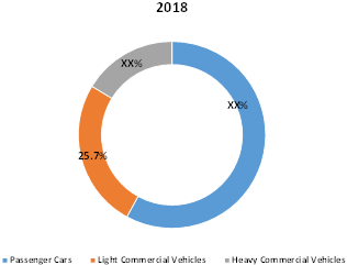 Automotive Hydroformed Parts  | Coherent Market Insights