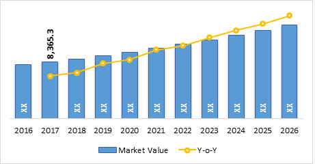 Programmable Infusion Pumps and Catheters  | Coherent Market Insights