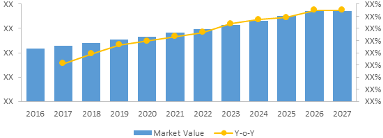 Generic Oncology Sterile Injectable  | Coherent Market Insights