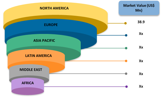 Plasmid DNA Manufacturing    Coherent Market Insights