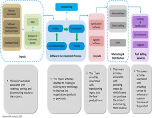 Energy Management System (EMS)  | Coherent Market Insights
