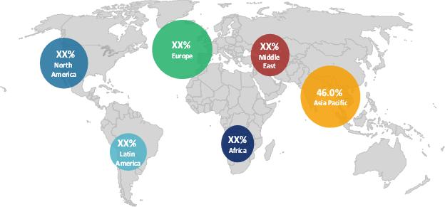 Waterborne Epoxy Resins  | Coherent Market Insights