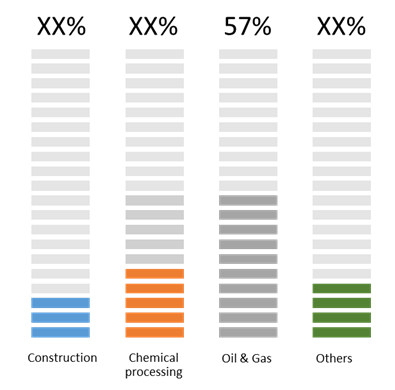 Polyvinylidene Fluoride (PVDF)  | Coherent Market Insights