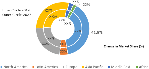 Intraoperative Imaging  | Coherent Market Insights