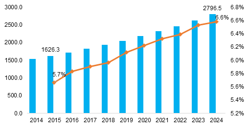 Negative Pressure Wound Therapy Devices Market