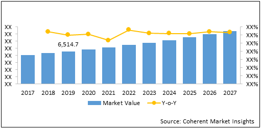 Thailand Water Pump    Coherent Market Insights